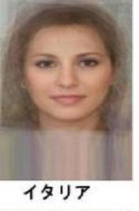 イタリア平均顔