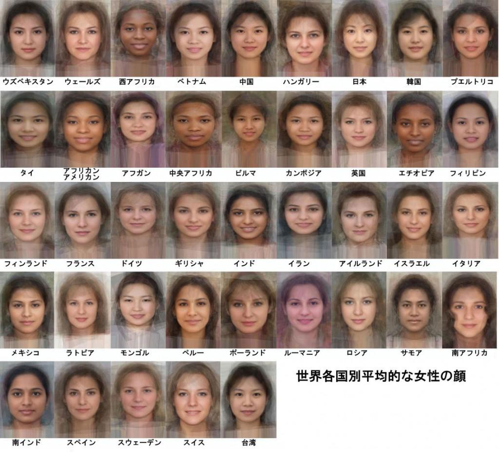 世界の平均顔女性